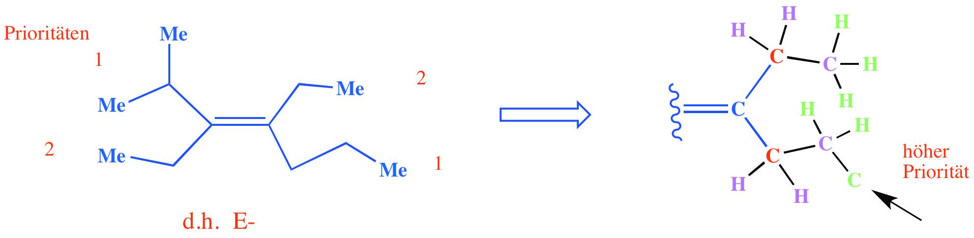UZH - Institut für Chemie - 3. Organische Reaktionen - Einordnung ...